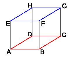 Graniastosłup foremny o podstawie kwadratu