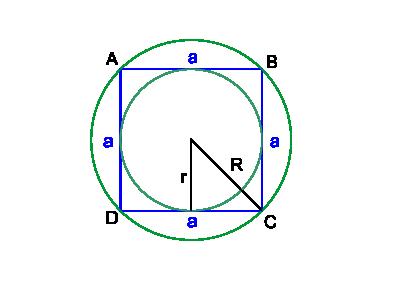 Okrąg wpisany i opisany na kwadracie