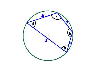 Okrąg opisany na dowolnym czworokącie