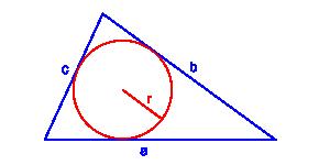 pole trójkąta trzy boki i promień okręgu wpisanego